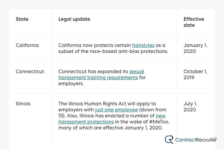 Latest Legal Updates