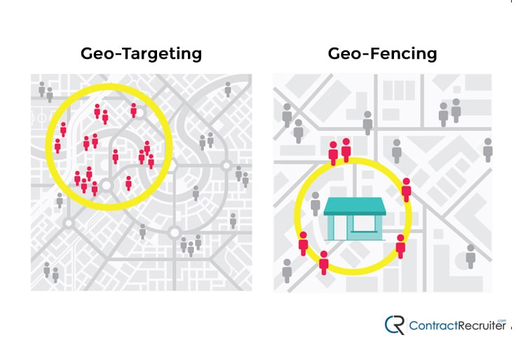 Geo Targeting vs Geo Fencing