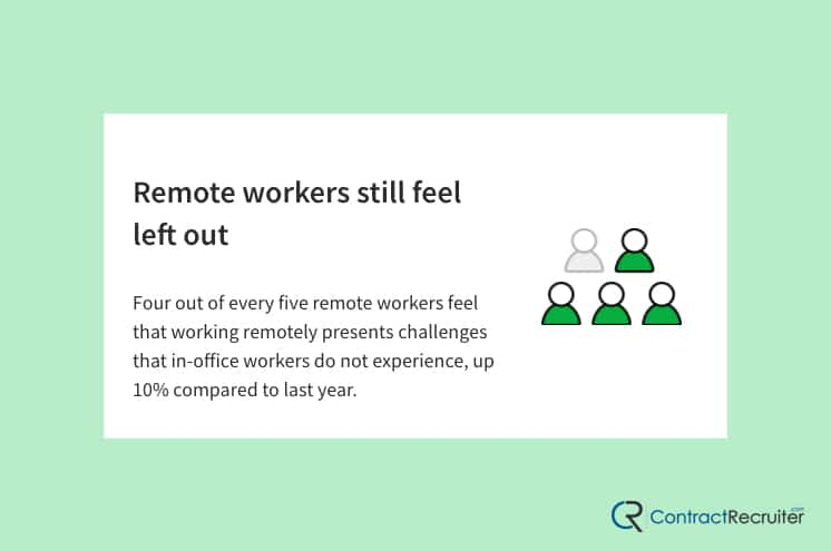 Remote Workers Feeling Left Out