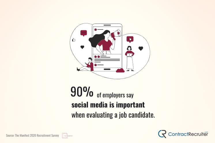 Social Media for Candidate Evaluation