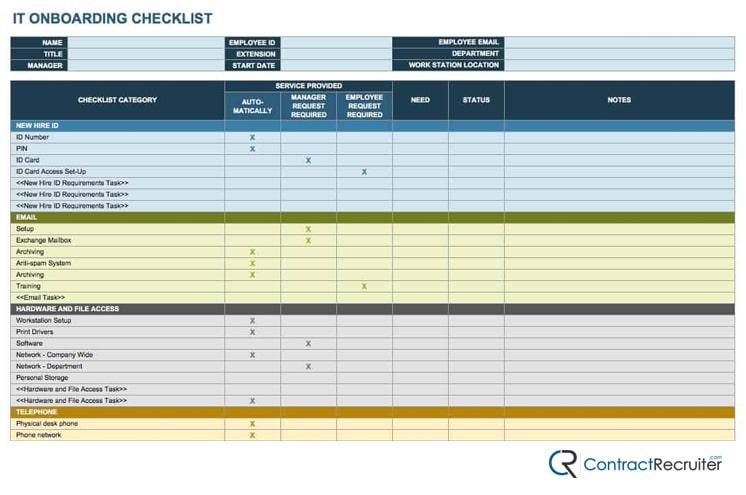 Example Checklist