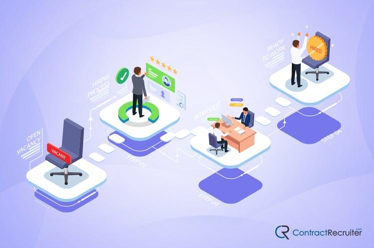Company Integration