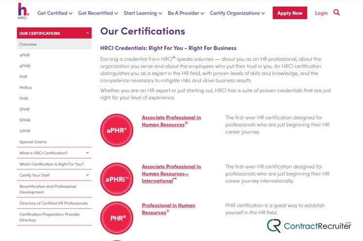 List of Certifications