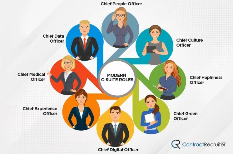 Modern C-Suite Roles