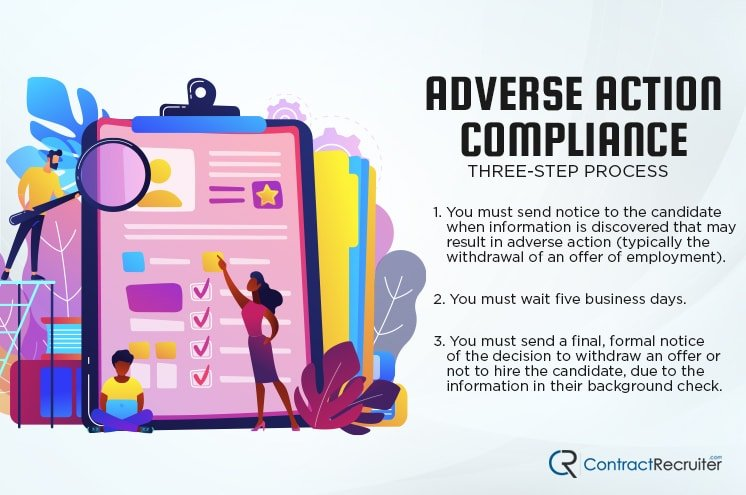 Adverse Action Compliance