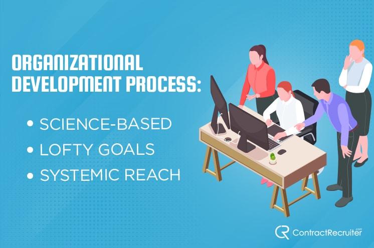 Organizational Development Aspects