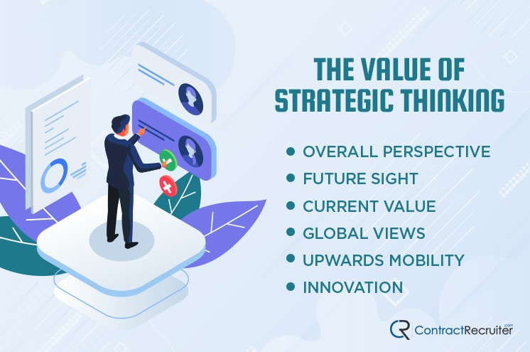 Value of Strategic Thinking