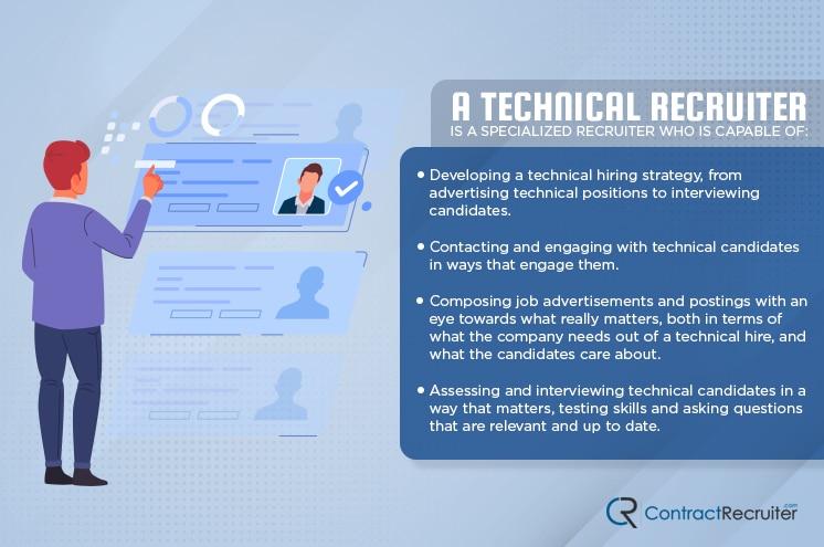 Technical Recruiting