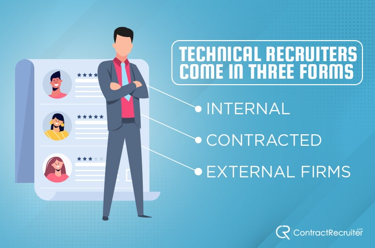 Three Forms of Technical Recruiter