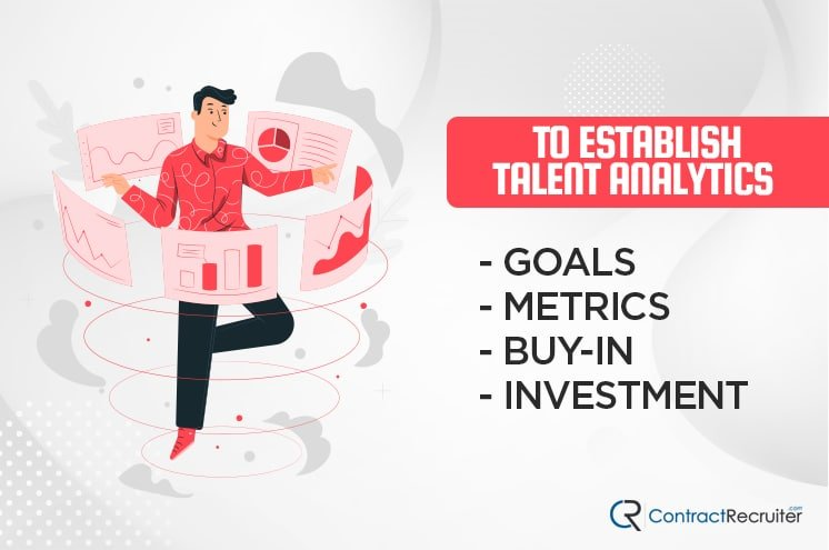 Establishing Talent Analytics